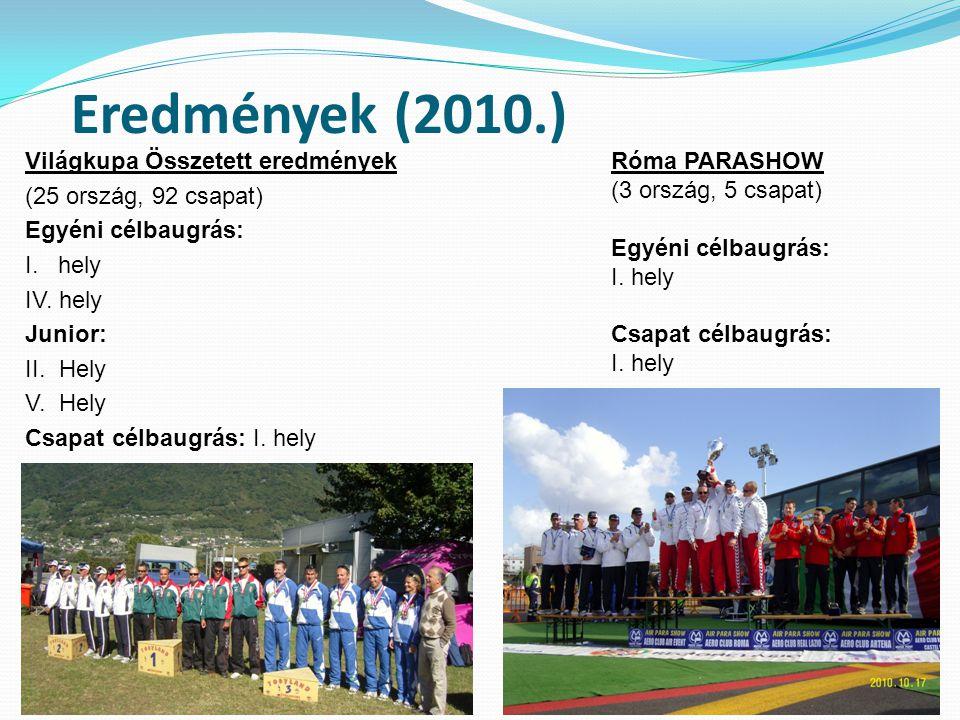 Eredmények (2010.) Világkupa Összetett eredmények (25 ország, 92 csapat) Egyéni célbaugrás: I.