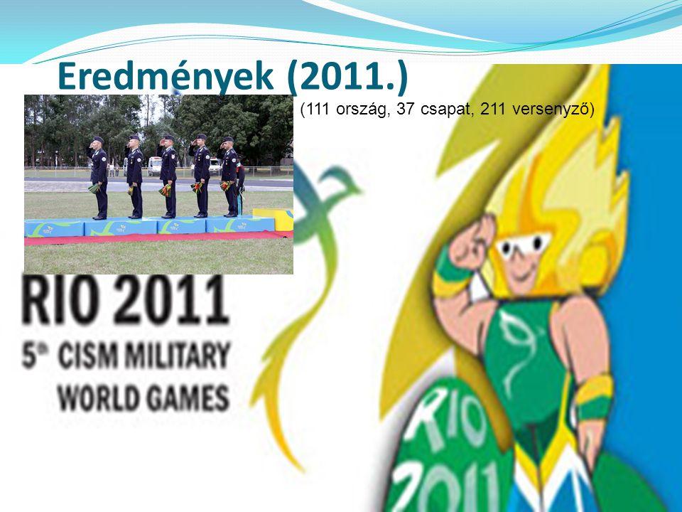 Eredmények (2011.) (111 ország, 37 csapat, 211 versenyző)