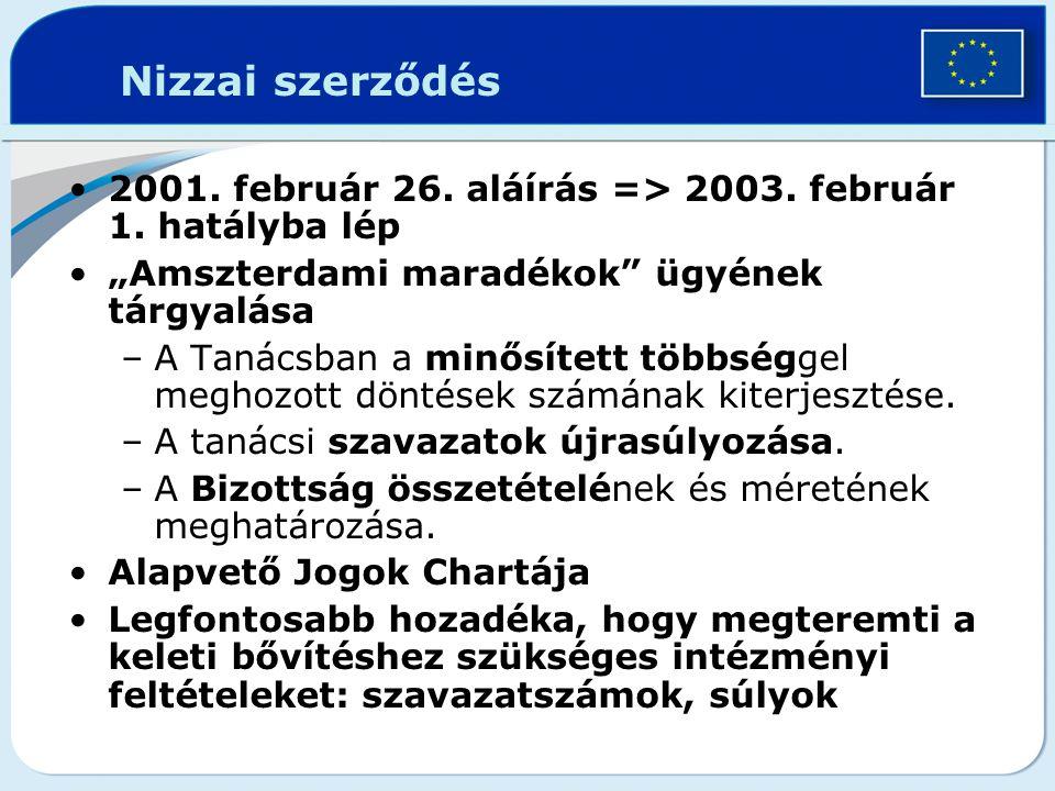 """Nizzai szerződés 2001. február 26. aláírás => 2003. február 1. hatályba lép """"Amszterdami maradékok"""" ügyének tárgyalása –A Tanácsban a minősített többs"""