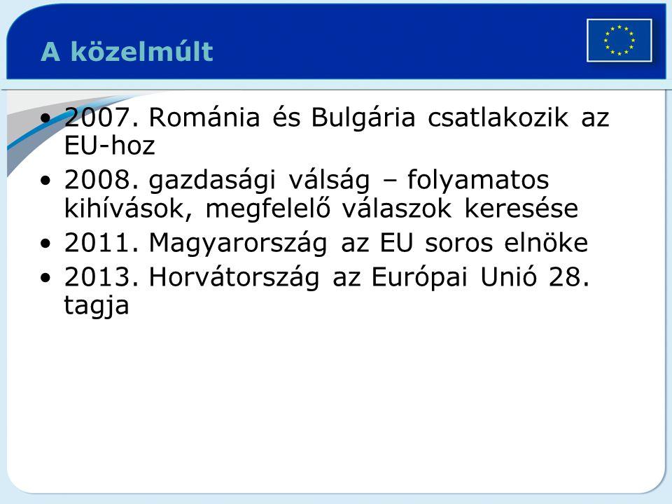 A közelmúlt 2007. Románia és Bulgária csatlakozik az EU-hoz 2008. gazdasági válság – folyamatos kihívások, megfelelő válaszok keresése 2011. Magyarors