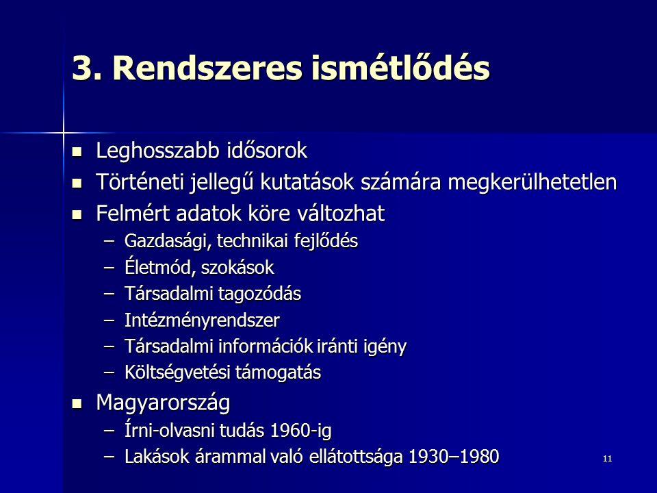 11 3. Rendszeres ismétlődés Leghosszabb idősorok Leghosszabb idősorok Történeti jellegű kutatások számára megkerülhetetlen Történeti jellegű kutatások