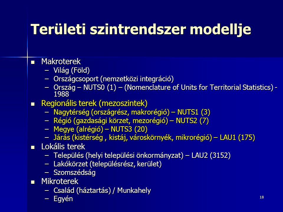 18 Területi szintrendszer modellje Makroterek Makroterek –Világ (Föld) –Országcsoport (nemzetközi integráció) –Ország – NUTS0 (1) – (Nomenclature of U