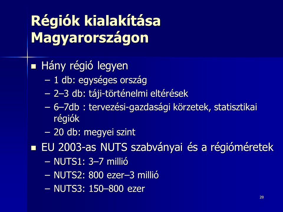 20 Régiók kialakítása Magyarországon Hány régió legyen Hány régió legyen –1 db: egységes ország –2–3 db: táji-történelmi eltérések –6–7db : tervezési-