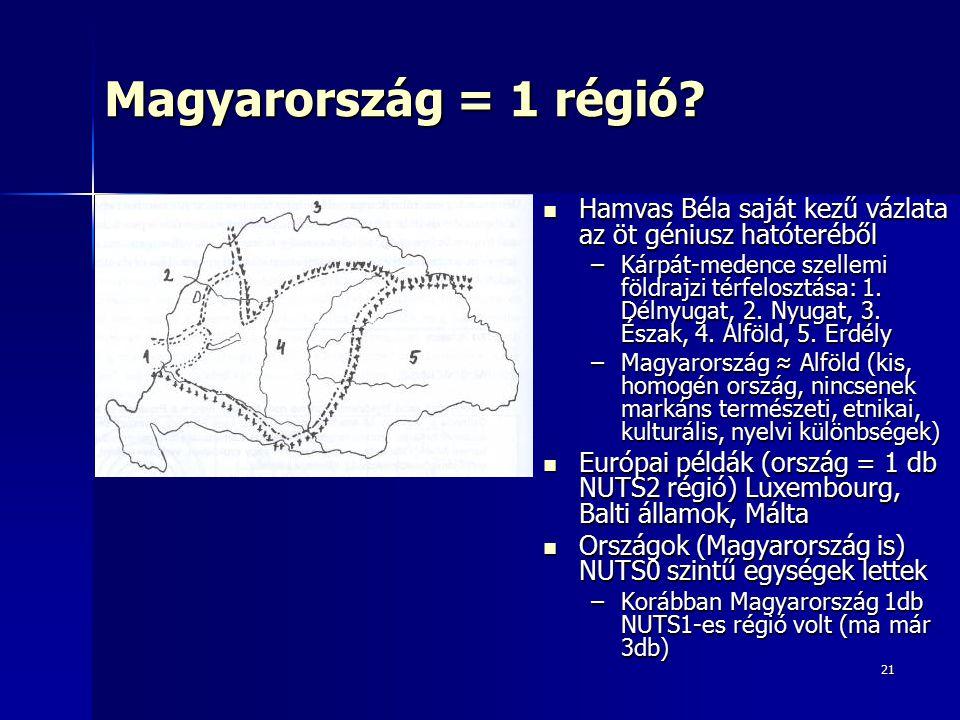 21 Magyarország = 1 régió? Hamvas Béla saját kezű vázlata az öt géniusz hatóteréből Hamvas Béla saját kezű vázlata az öt géniusz hatóteréből –Kárpát-m