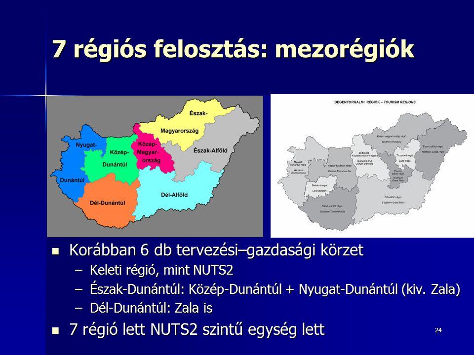 24 7 régiós felosztás: mezorégiók Korábban 6 db tervezési–gazdasági körzet Korábban 6 db tervezési–gazdasági körzet –Keleti régió, mint NUTS2 –Észak-D