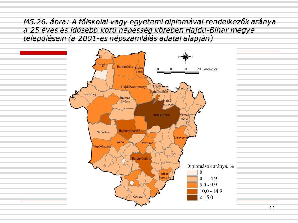 M5.26. ábra: A főiskolai vagy egyetemi diplomával rendelkezők aránya a 25 éves és idősebb korú népesség körében Hajdú-Bihar megye településein (a 2001