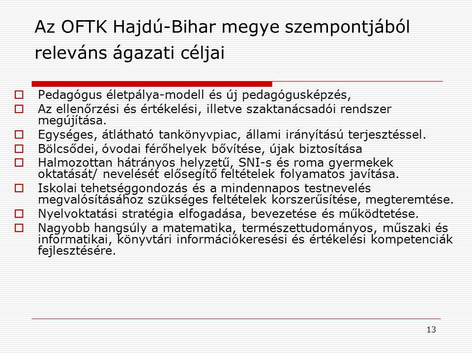 Az OFTK Hajdú-Bihar megye szempontjából releváns ágazati céljai  Pedagógus életpálya-modell és új pedagógusképzés,  Az ellenőrzési és értékelési, il