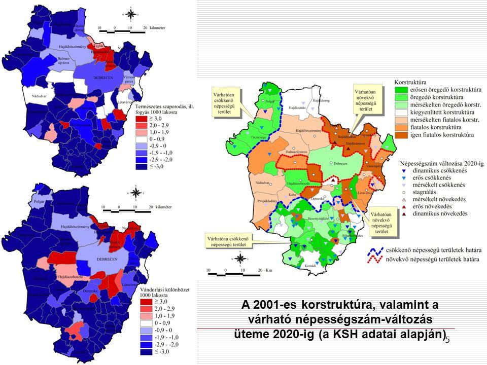 A 2001-es korstruktúra, valamint a várható népességszám-változás üteme 2020-ig (a KSH adatai alapján) 5