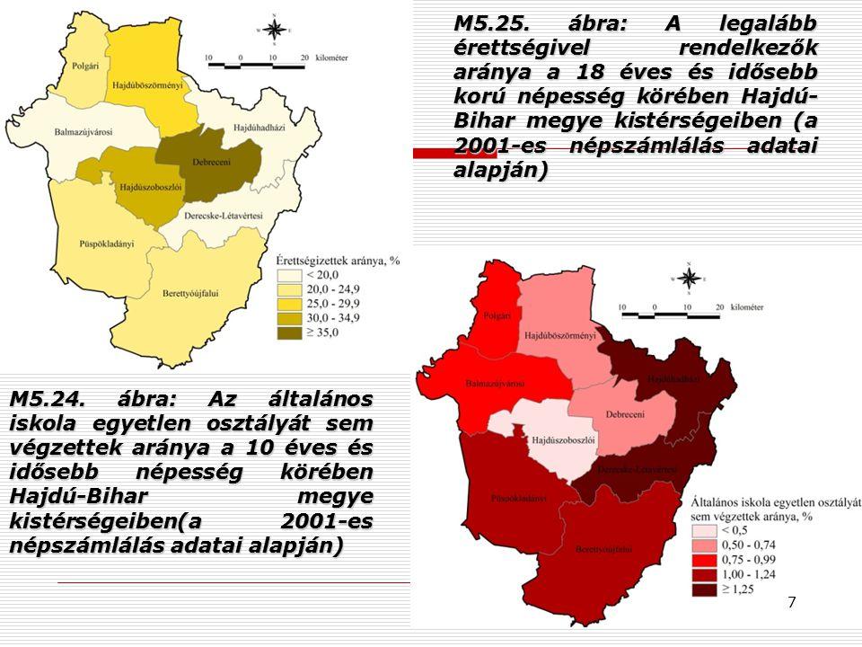 M5.24. ábra: Az általános iskola egyetlen osztályát sem végzettek aránya a 10 éves és idősebb népesség körében Hajdú-Bihar megye kistérségeiben(a 2001