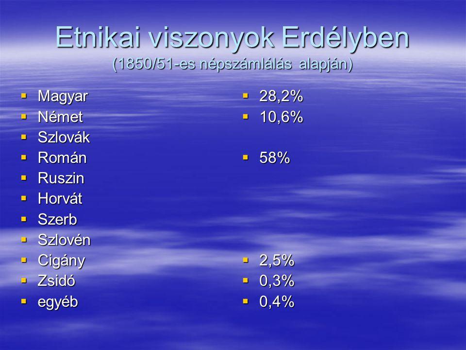 Etnikai viszonyok Erdélyben (1850/51-es népszámlálás alapján)  Magyar  Német  Szlovák  Román  Ruszin  Horvát  Szerb  Szlovén  Cigány  Zsidó  egyéb  28,2%  10,6%  58%  2,5%  0,3%  0,4%