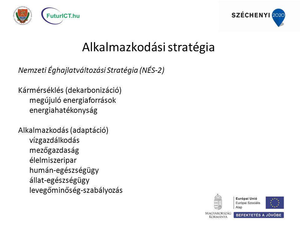 Alkalmazkodási stratégia Nemzeti Éghajlatváltozási Stratégia (NÉS-2) Kármérséklés (dekarbonizáció) megújuló energiaforrások energiahatékonyság Alkalmazkodás (adaptáció) vízgazdálkodás mezőgazdaság élelmiszeripar humán-egészségügy állat-egészségügy levegőminőség-szabályozás