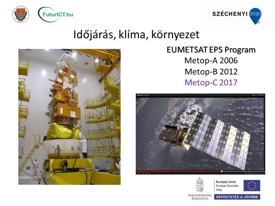 Időjárás, klíma, környezet EUMETSAT EPS Program Metop-A 2006 Metop-B 2012 Metop-C 2017