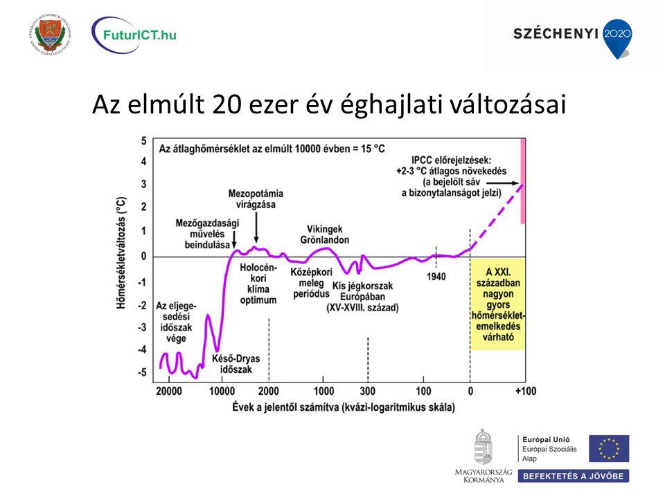 Az elmúlt 20 ezer év éghajlati változásai