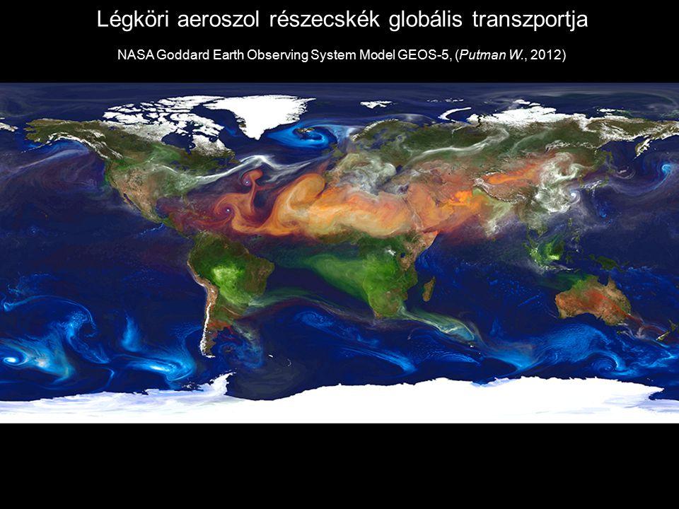 Környezeti Kuznets-görbék Papp S. (2013), Grossman G.M. and Krueger A.B. (1995)