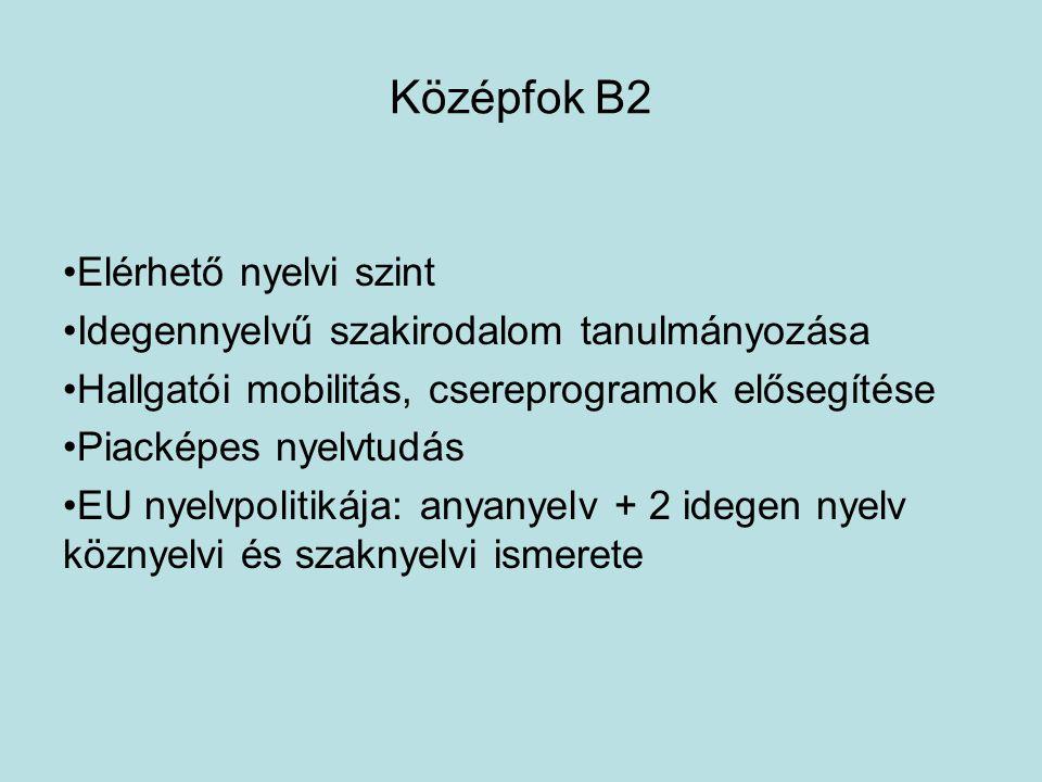 Középfok B2 Elérhető nyelvi szint Idegennyelvű szakirodalom tanulmányozása Hallgatói mobilitás, csereprogramok elősegítése Piacképes nyelvtudás EU nyelvpolitikája: anyanyelv + 2 idegen nyelv köznyelvi és szaknyelvi ismerete