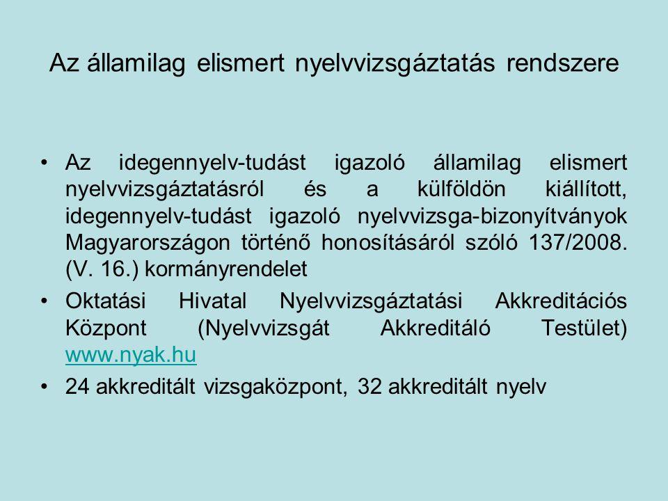 Az államilag elismert nyelvvizsgáztatás rendszere Az idegennyelv-tudást igazoló államilag elismert nyelvvizsgáztatásról és a külföldön kiállított, idegennyelv-tudást igazoló nyelvvizsga-bizonyítványok Magyarországon történő honosításáról szóló 137/2008.