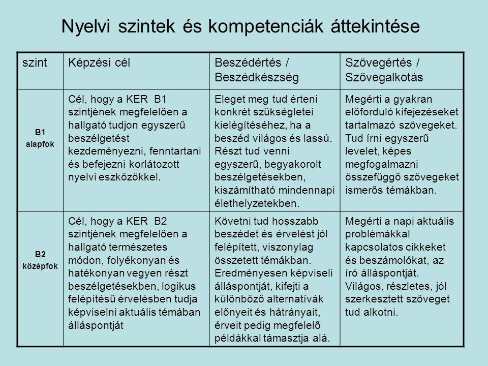 Nyelvi szintek és kompetenciák áttekintése szintKépzési célBeszédértés / Beszédkészség Szövegértés / Szövegalkotás B1 alapfok Cél, hogy a KER B1 szint
