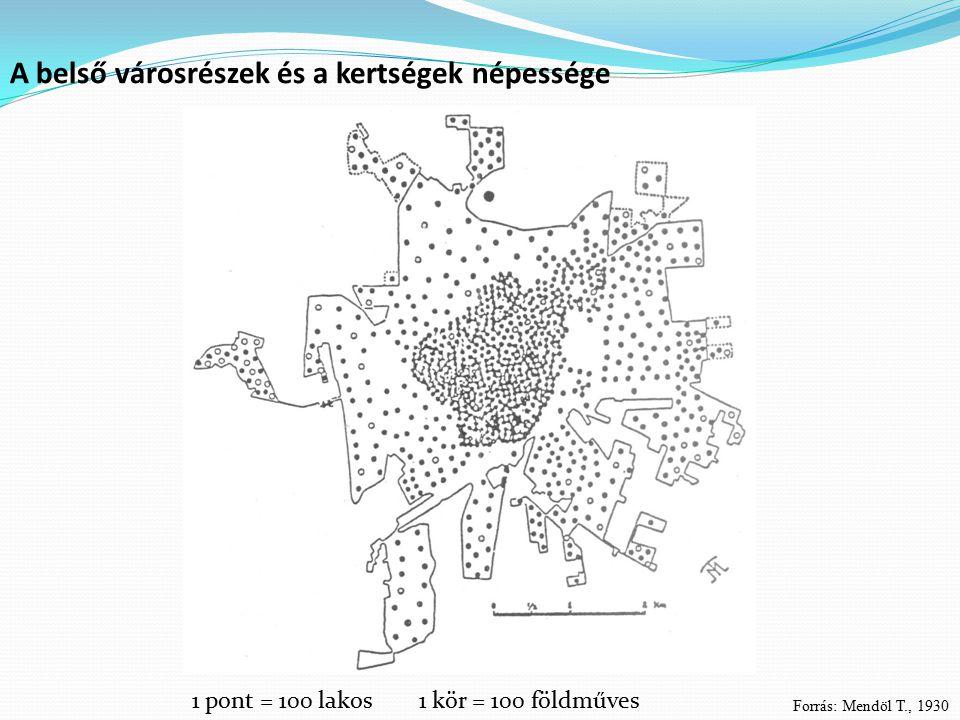 1 pont = 100 lakos 1 kör = 100 földműves A belső városrészek és a kertségek népessége Forrás: Mendöl T., 1930