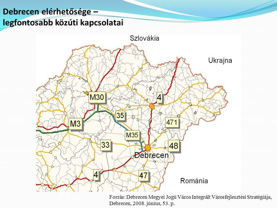Debrecen elérhetősége – legfontosabb közúti kapcsolatai Forrás: Debrecen Megyei Jogú Város Integrált Városfejlesztési Stratégiája, Debrecen, 2008. jún