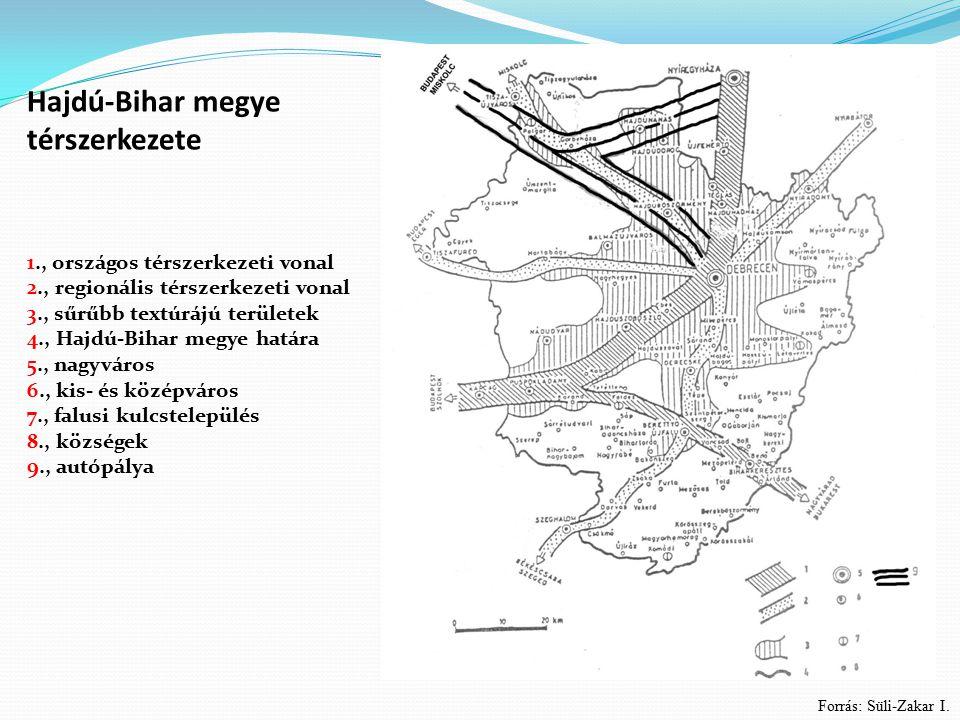Kisvárosok bolygóvárosi településgyűrűje Debrecen körül Központi belterület Szuburbanizációs magok Bolygóvárosok Bolygóvárosi településgyűrű