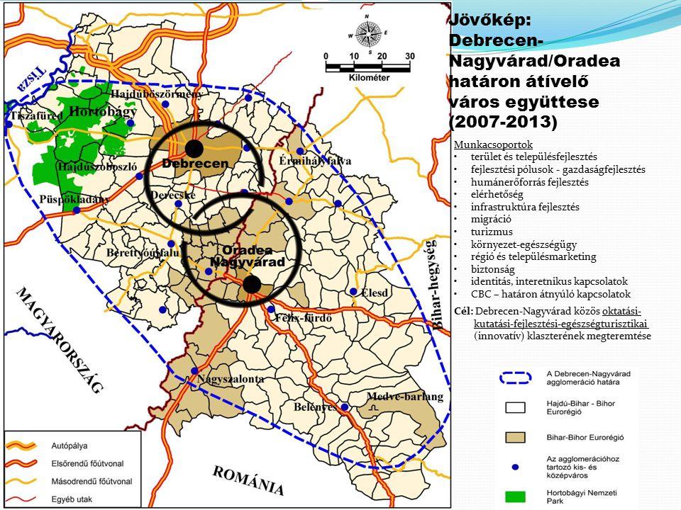 Jövőkép: Debrecen- Nagyvárad/Oradea határon átívelő város együttese (2007-2013) Munkacsoportok terület és településfejlesztés fejlesztési pólusok - ga