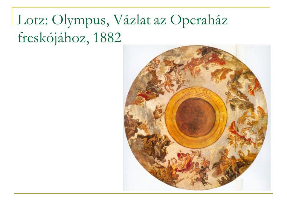 Lotz: Olympus, Vázlat az Operaház freskójához, 1882
