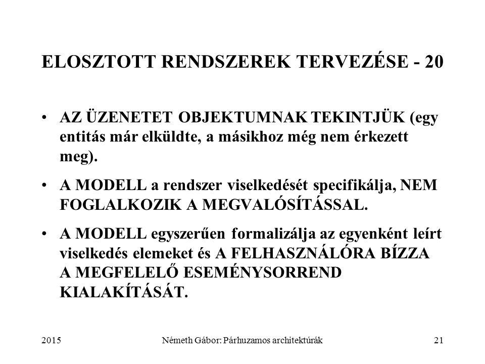 2015Németh Gábor: Párhuzamos architektúrák21 ELOSZTOTT RENDSZEREK TERVEZÉSE - 20 AZ ÜZENETET OBJEKTUMNAK TEKINTJÜK (egy entitás már elküldte, a másikhoz még nem érkezett meg).