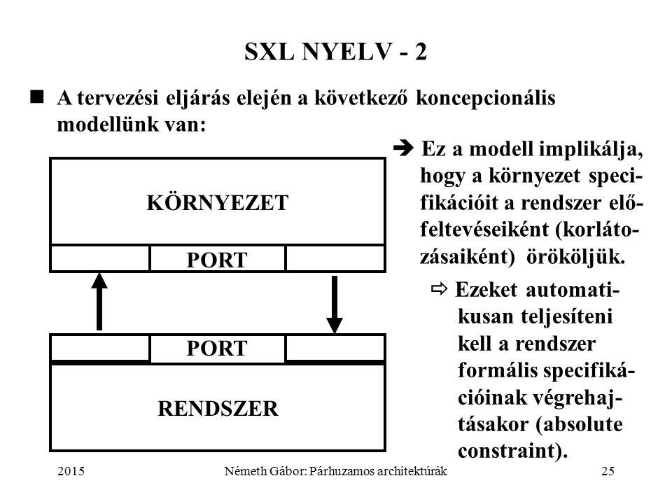 2015Németh Gábor: Párhuzamos architektúrák25 SXL NYELV - 2 A tervezési eljárás elején a következő koncepcionális modellünk van: KÖRNYEZET RENDSZER PORT  Ez a modell implikálja, hogy a környezet speci- fikációit a rendszer elő- feltevéseiként (korláto- zásaiként) örököljük.