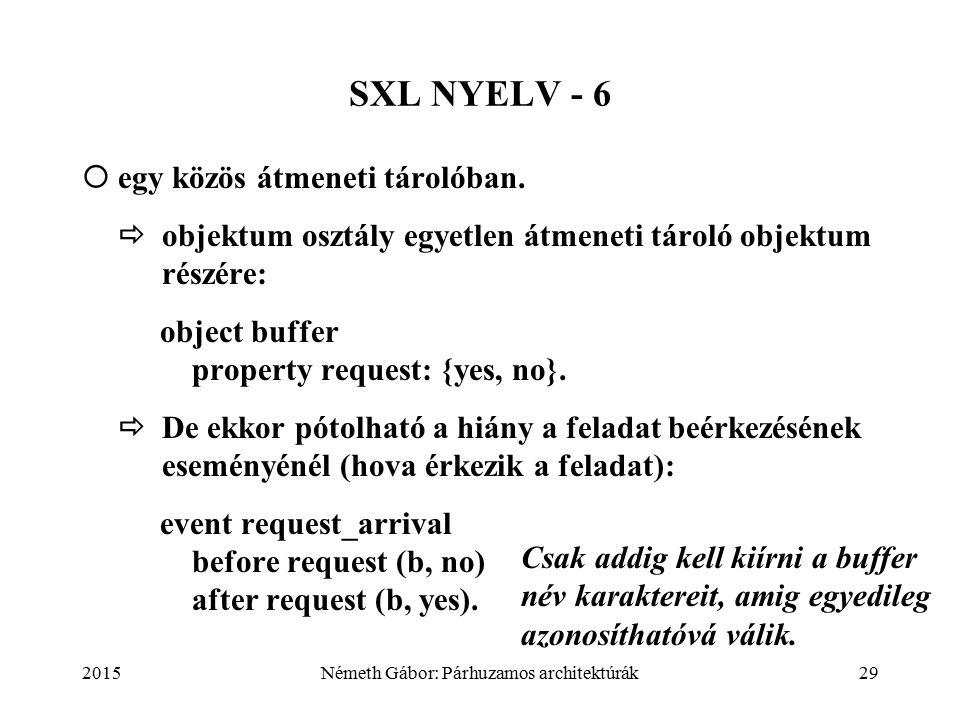 2015Németh Gábor: Párhuzamos architektúrák29 SXL NYELV - 6  egy közös átmeneti tárolóban.  objektum osztály egyetlen átmeneti tároló objektum részé