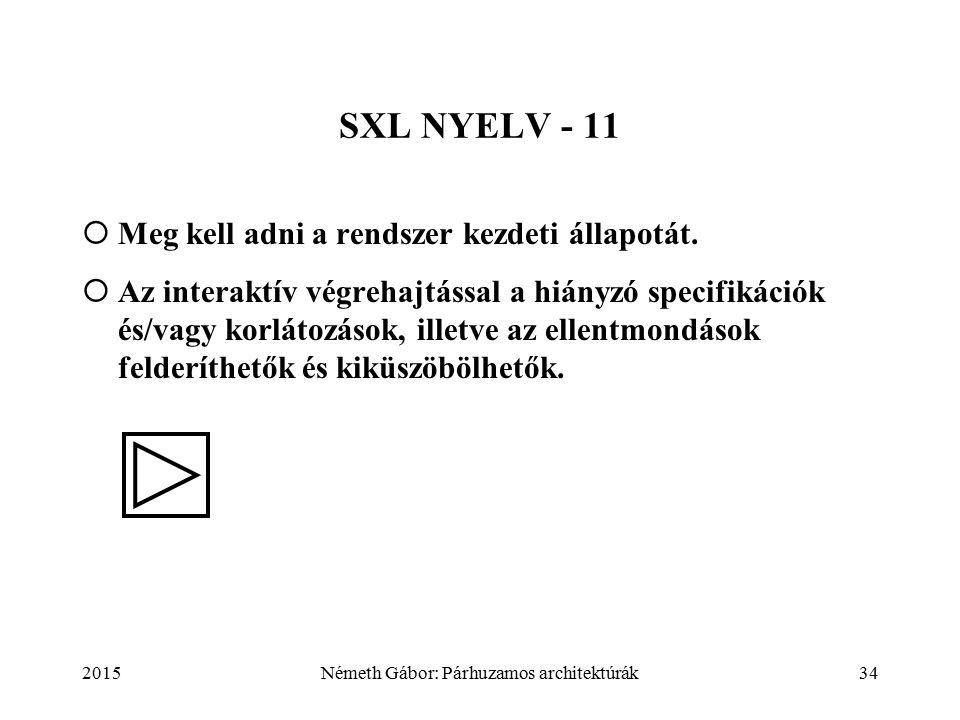 2015Németh Gábor: Párhuzamos architektúrák34 SXL NYELV - 11  Meg kell adni a rendszer kezdeti állapotát.  Az interaktív végrehajtással a hiányzó spe