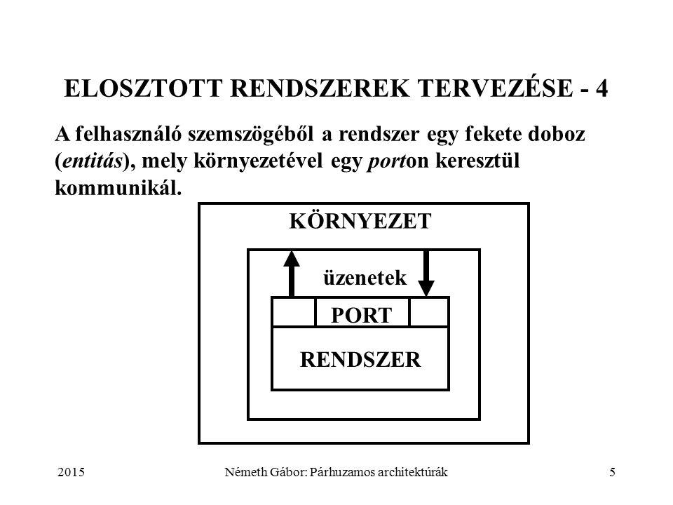 2015Németh Gábor: Párhuzamos architektúrák5 ELOSZTOTT RENDSZEREK TERVEZÉSE - 4 A felhasználó szemszögéből a rendszer egy fekete doboz (entitás), mely környezetével egy porton keresztül kommunikál.