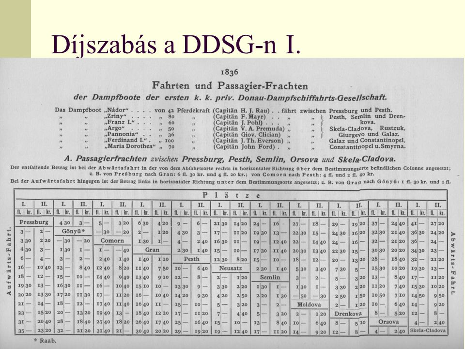 Díjszabás a DDSG-n I.