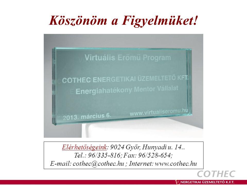 Elérhetőségeink: 9024 Győr, Hunyadi u. 14..