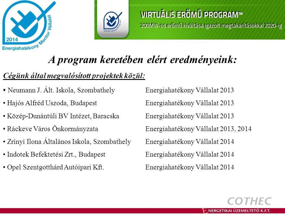 A program keretében elért eredményeink: Cégünk által megvalósított projektek közül: Neumann J.