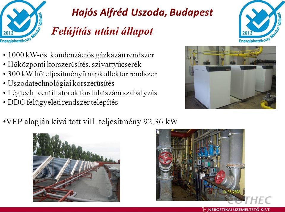 Hajós Alfréd Uszoda, Budapest Felújítás utáni állapot 1000 kW-os kondenzációs gázkazán rendszer H ő központi korszer ű sítés, szivattyúcserék 300 kW hőteljesítményű napkollektor rendszer Uszodatechnológiai korszerűsítés Légtech.