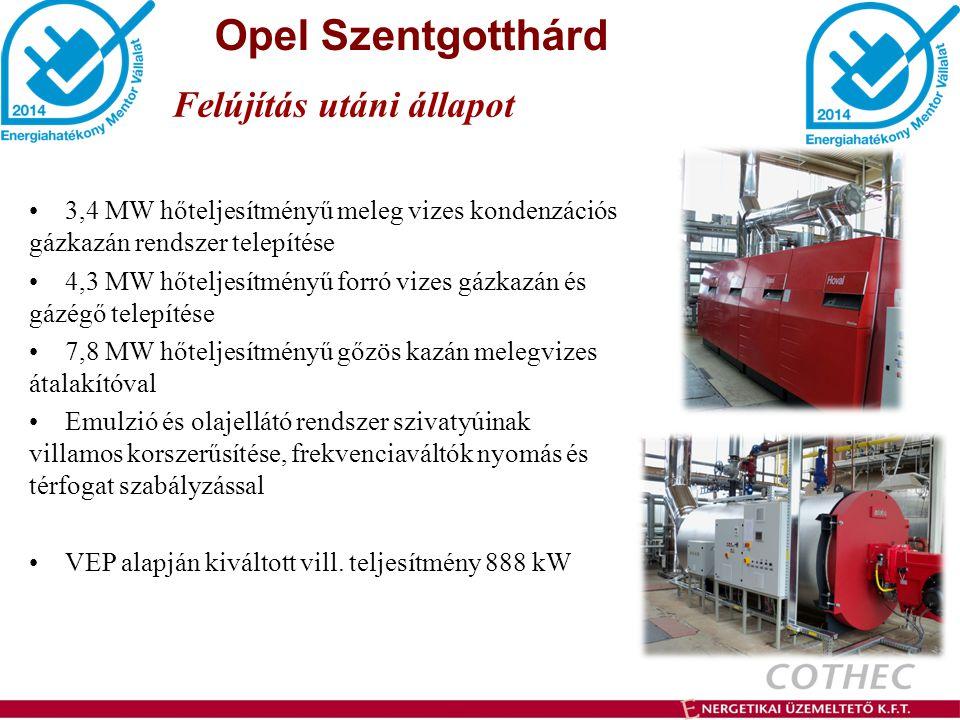 Opel Szentgotthárd 3,4 MW hőteljesítményű meleg vizes kondenzációs gázkazán rendszer telepítése 4,3 MW hőteljesítményű forró vizes gázkazán és gázégő telepítése 7,8 MW hőteljesítményű gőzös kazán melegvizes átalakítóval Emulzió és olajellátó rendszer szivatyúinak villamos korszerűsítése, frekvenciaváltók nyomás és térfogat szabályzással VEP alapján kiváltott vill.