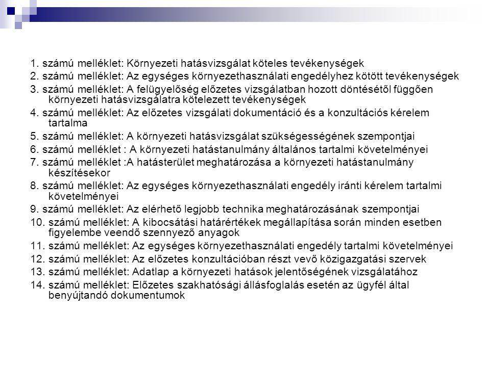 1. számú melléklet: Környezeti hatásvizsgálat köteles tevékenységek 2. számú melléklet: Az egységes környezethasználati engedélyhez kötött tevékenység