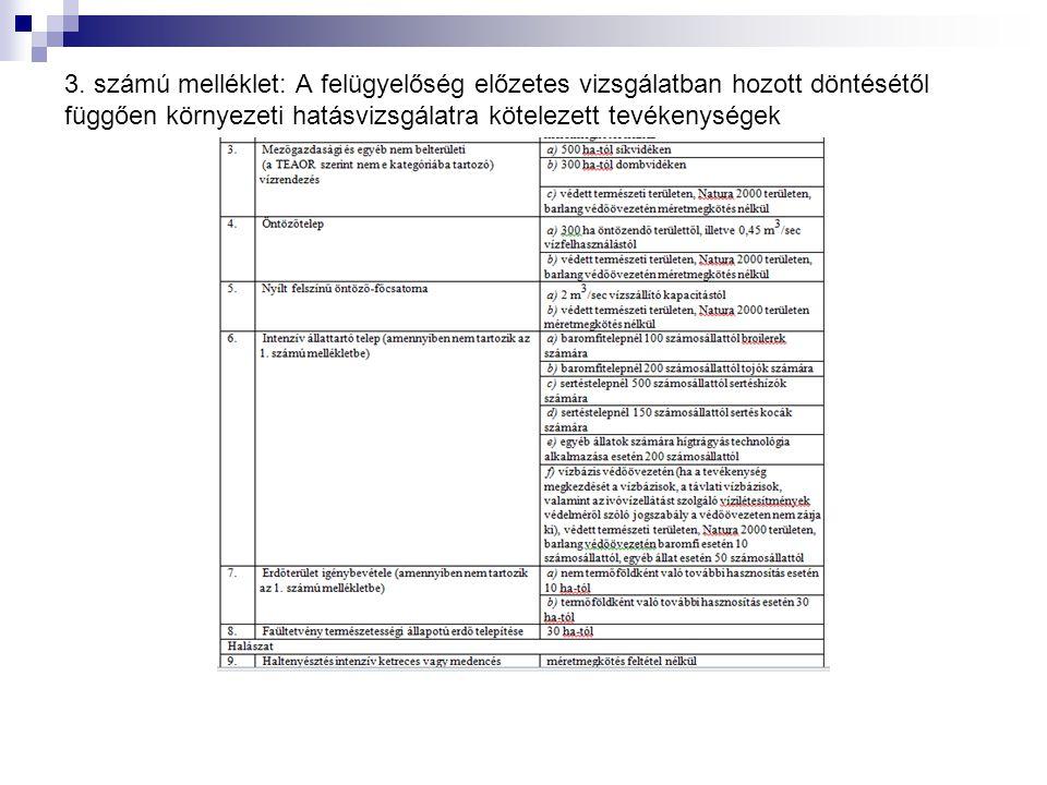 3. számú melléklet: A felügyelőség előzetes vizsgálatban hozott döntésétől függően környezeti hatásvizsgálatra kötelezett tevékenységek