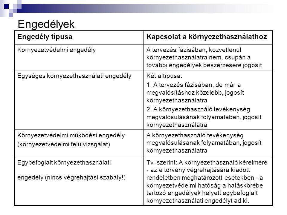 2. számú melléklet: az egységes környezethasználati engedélyhez kötött tevékenységek