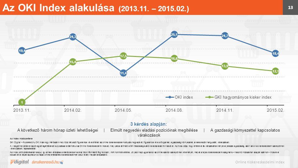 13 Online Kiskereskedelmi Index Az OKI Index alakulása (2013.11. – 2015.02.) Az Index módszertana GKI Digital – Árukereső.hu OKI index egy mérőszám me