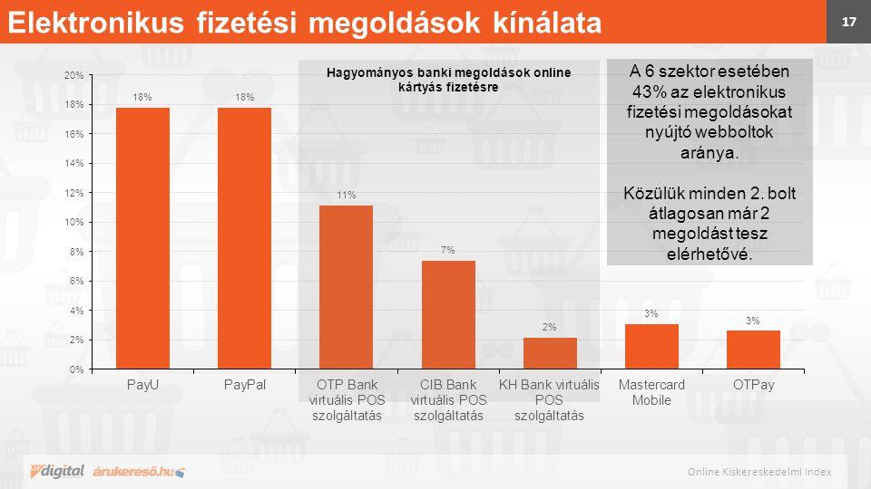 17 Online Kiskereskedelmi Index Elektronikus fizetési megoldások kínálata Hagyományos banki megoldások online kártyás fizetésre A 6 szektor esetében 4