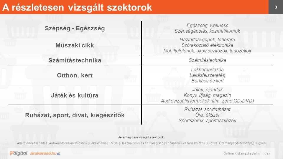 4 Online Kiskereskedelmi Index A szektorok jellemzői