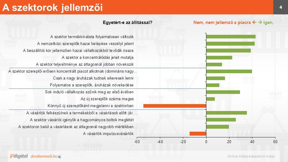 5 Online Kiskereskedelmi Index A szektorok legfontosabb forgalmi mutatói 2013: ~ 133 Mrd Ft 2014 : ~ 150 Mrd Ft 2014 félév: ~ 62 Mrd Ft 2014 q4: ~ 56 Mrd Ft mely, az éves forgalom: 37%-a A hat szektor forgalma 2013: ~ 11 millió db 2014 : ~ 13 millió db 2014 félév: ~ 5 millió db 2014 q4: ~ 5 millió db mely, Az éves forgalom: 38%-a A hat szektor tranzakciós számai 2013: ~ 11,8 ezer Ft 2014 : ~ 11,9 ezer Ft 2014 félév: ~ 12,8 ezer Ft 2014q4: ~ 11,6 ezer Ft A hat szektor kosárértékei