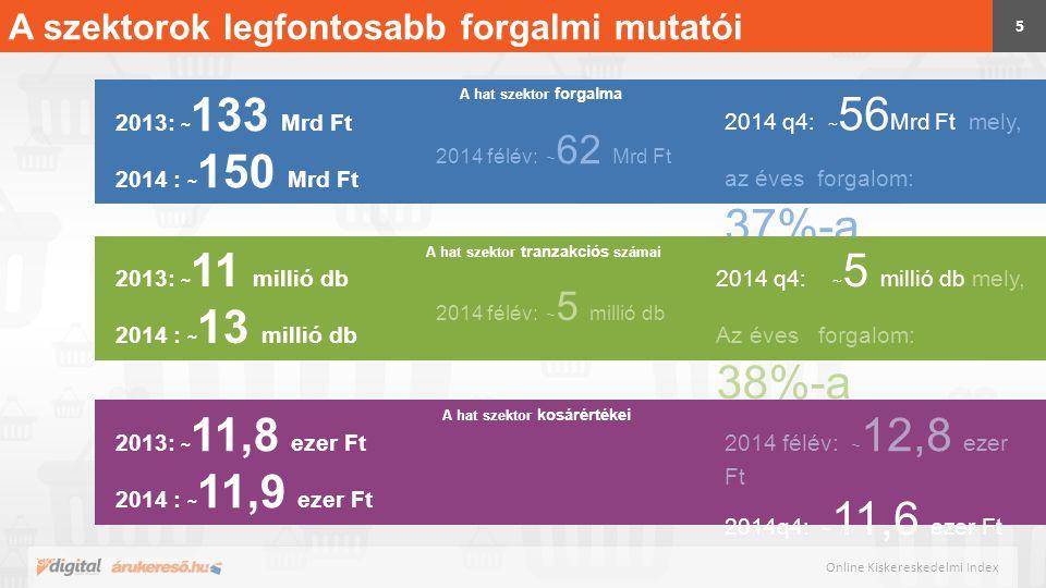 6 Online Kiskereskedelmi Index A szektorok legfontosabb forgalmi mutatói 2013: ~ 133 Mrd Ft 2014 : ~ 150 Mrd Ft 2013: ~ 11 millió db 2014 : ~ 13 millió db 2013: ~ 11,8 ezer Ft 2014 : ~ 11,9 ezer Ft Teljes piac (2013): 195-200 Mrd Ft Teljes piac (2014): 225-230 Mrd Ft A bővülés: ~12-13% Kosárérték a kiskereskedelemben (2014): 2.500 Ft Kosárérték a teljes e-kereskedelemben (2014): 8.400 Ft Összes tranzakció az e-kereskedelemben (2014): ~22.000.000 db