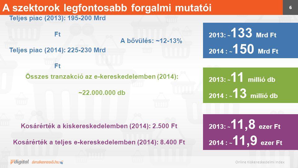 6 Online Kiskereskedelmi Index A szektorok legfontosabb forgalmi mutatói 2013: ~ 133 Mrd Ft 2014 : ~ 150 Mrd Ft 2013: ~ 11 millió db 2014 : ~ 13 milli