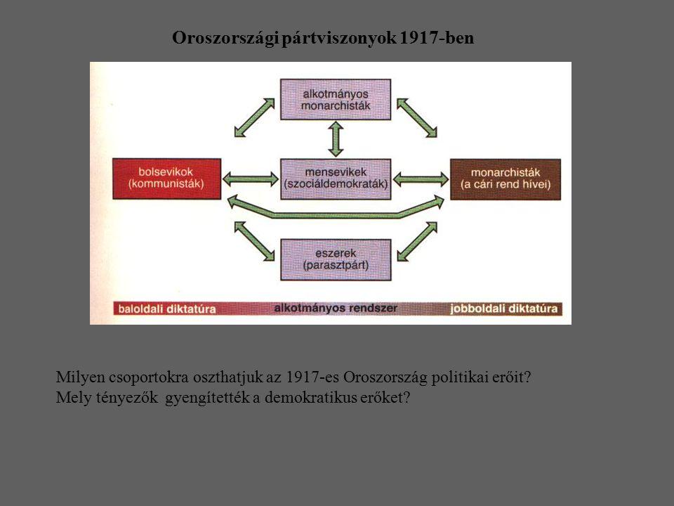 Oroszországi pártviszonyok 1917-ben Milyen csoportokra oszthatjuk az 1917-es Oroszország politikai erőit? Mely tényezők gyengítették a demokratikus er