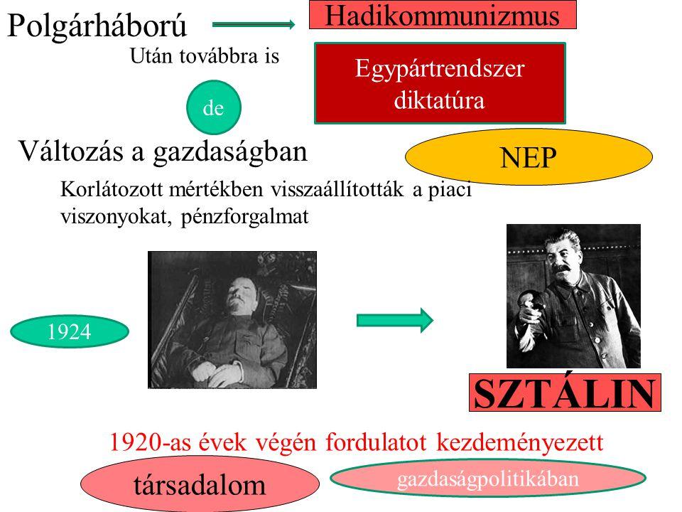 társadalom Hadikommunizmus Polgárháború 1920-as évek végén fordulatot kezdeményezett NEP Változás a gazdaságban SZTÁLIN Korlátozott mértékben visszaállították a piaci viszonyokat, pénzforgalmat Után továbbra is Egypártrendszer diktatúra de 1924 gazdaságpolitikában