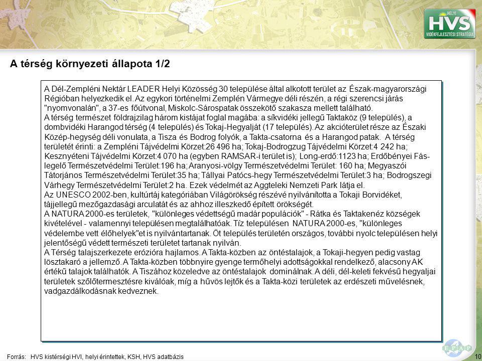 10 A Dél-Zempléni Nektár LEADER Helyi Közösség 30 települése által alkotott terület az Észak-magyarországi Régióban helyezkedik el.