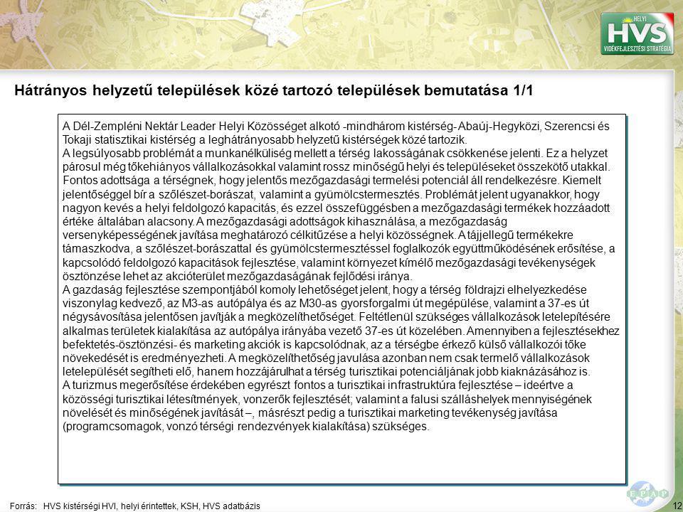 12 A Dél-Zempléni Nektár Leader Helyi Közösséget alkotó -mindhárom kistérség- Abaúj-Hegyközi, Szerencsi és Tokaji statisztikai kistérség a leghátrányo