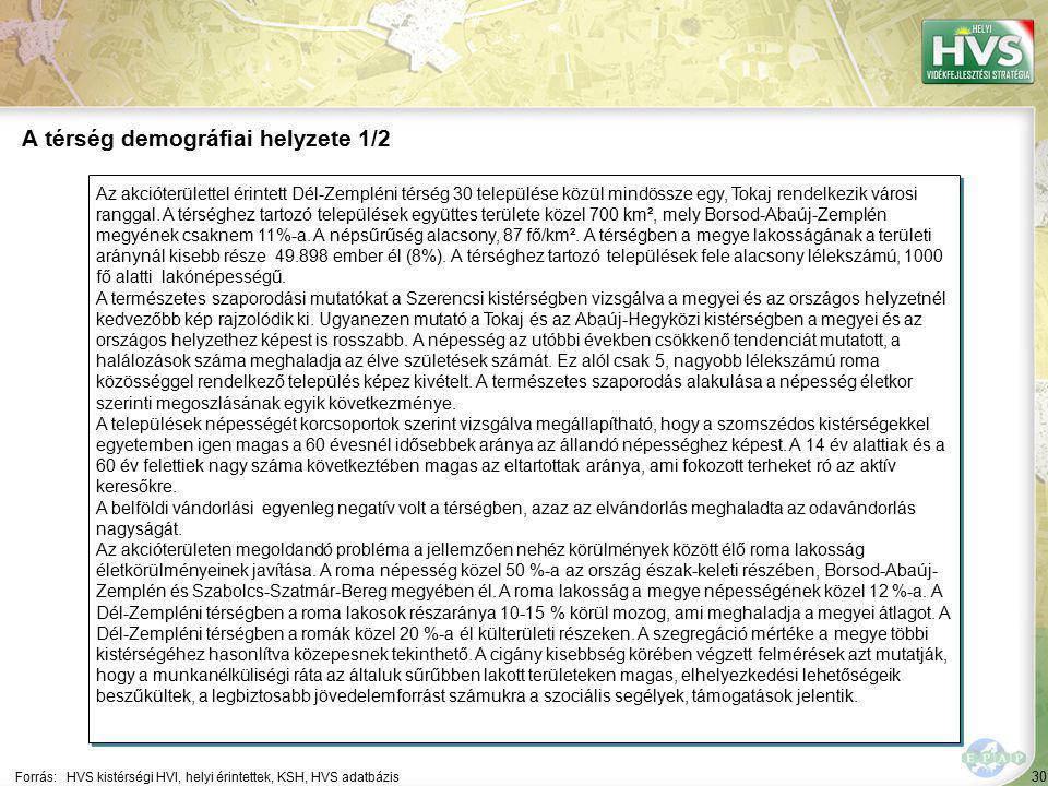 30 Az akcióterülettel érintett Dél-Zempléni térség 30 települése közül mindössze egy, Tokaj rendelkezik városi ranggal.